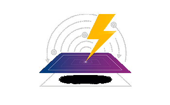 ICPlus完善的供应链系统